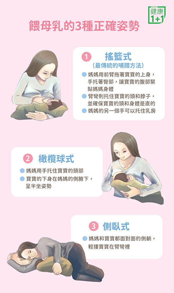 3種基本的餵母乳姿勢。(健康1+1/大紀元)
