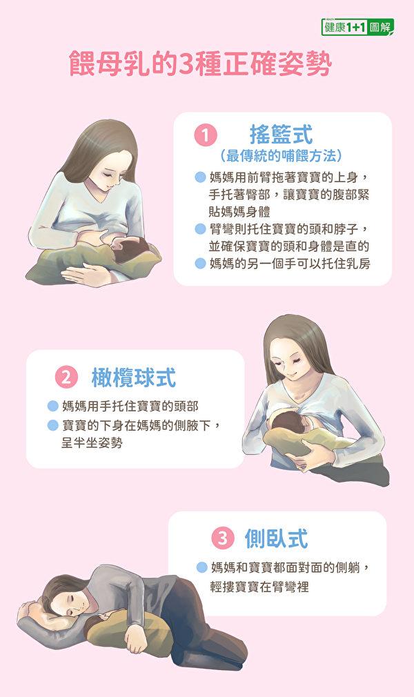 3种基本的喂母乳姿势。(健康1+1/大纪元)