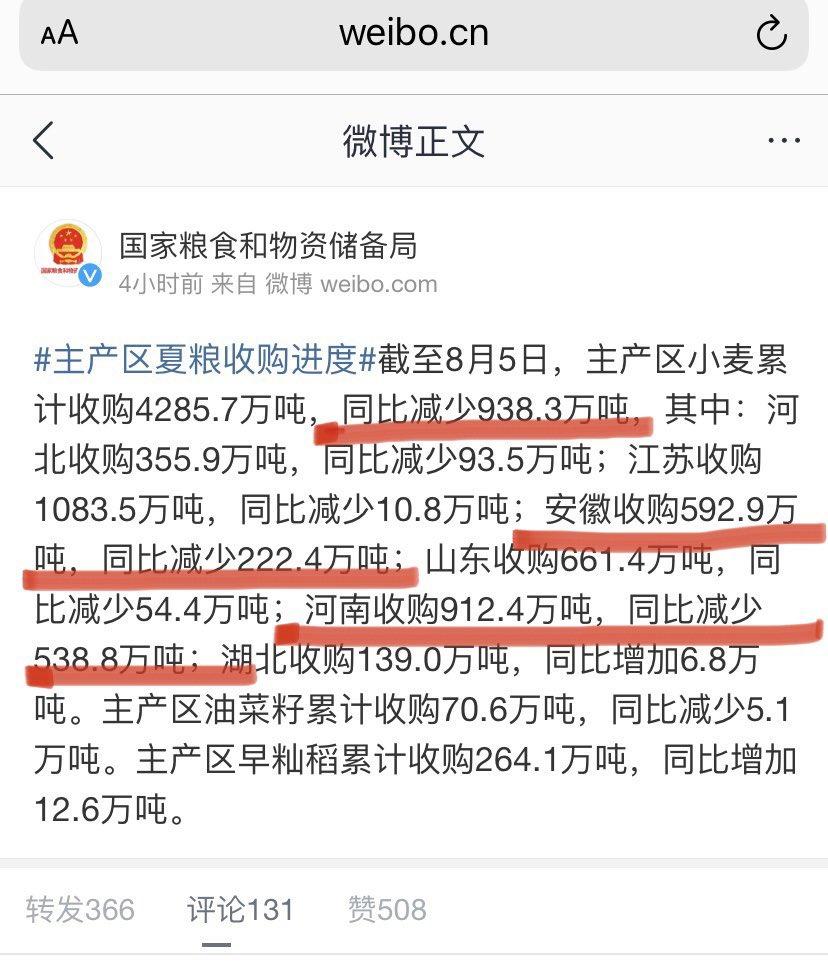 中共罕报夏粮收购下跌 专家分析近3亿人缺口粮
