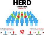 NIH預測:美國一些地方快達到群體免疫了