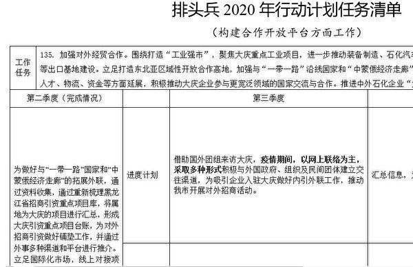 大慶市《外事辦排頭兵2020年行動計劃任務清單》截圖(大紀元)