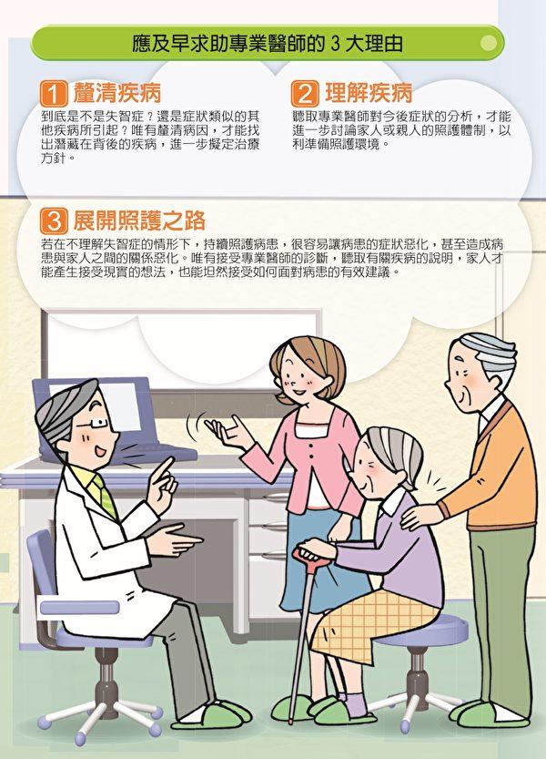 应及早求助专业医师的三大理由。(原水文化提供)