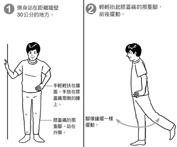 单脚甩动的作法。(商周出版提供)