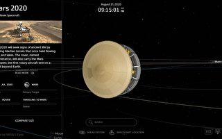 大众可实时观赏火星车旅途风景
