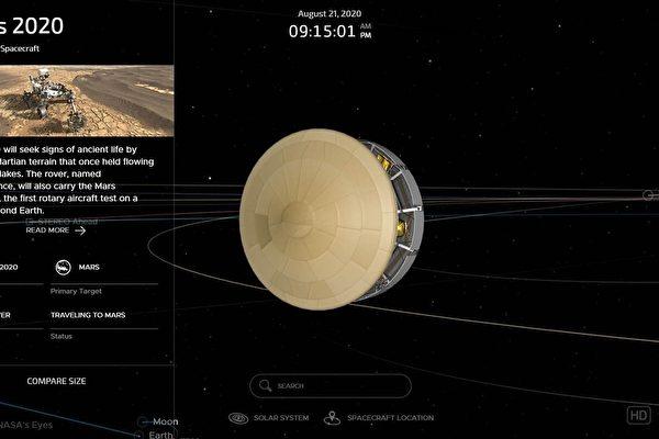 大眾可實時觀賞火星車旅途風景