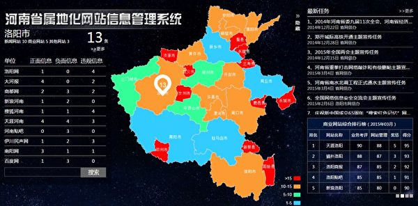 2015年河南網信辦的網絡審查系統,包括了對河南省相關的主要媒體網站進行監控。圖為演示文稿截圖。(大紀元)