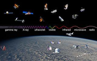 不同天文望遠鏡合作將攻克不可能的任務