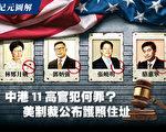 中港11高官犯何罪?美制裁公布护照住址。(必赢电子游戏网址制图)