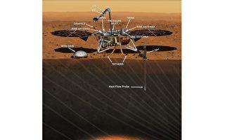 洞察号首次发现火星内部结构