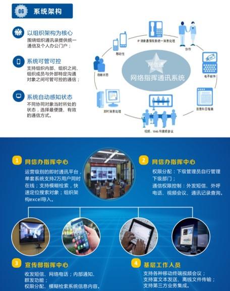 2015年河南網信辦的網絡審查系統,將網信辦指揮中心和宣傳部指揮中心及基層工作人員關聯起來。(大紀元)