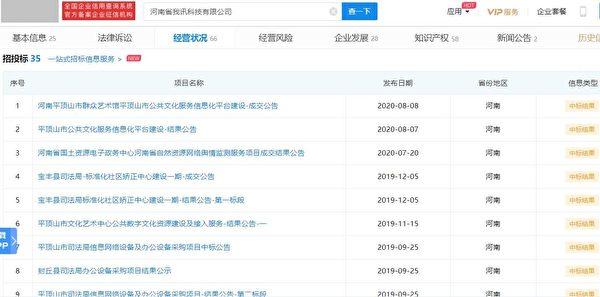 河南省我訊科技公司近年來的投標信息截圖。該公司專門替中共執行網絡審查和輿情監控服務。 (網絡截圖)