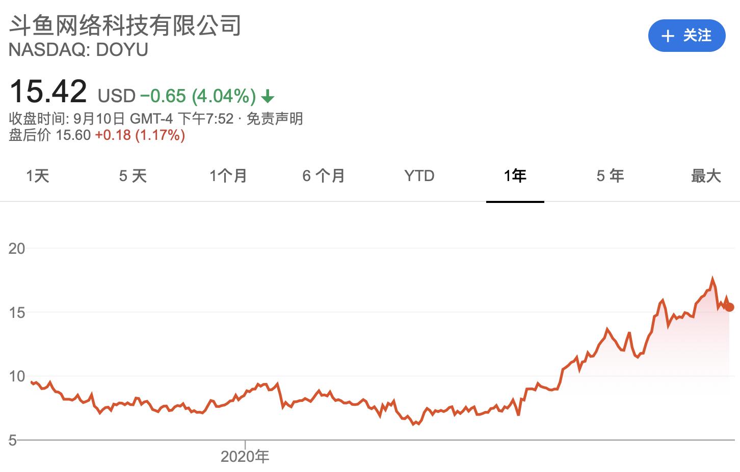 中國娛樂直播平台「鬥魚」遭美國股民集體訴訟