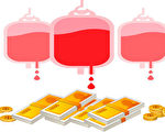 中共醫療謊言與悲劇——血禍 活摘器官 瘟疫