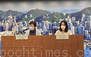 香港增廿一宗中共病毒確診個案