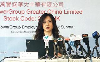调查:香港第四季就业展望指数跌2% 15%雇主拟减人手