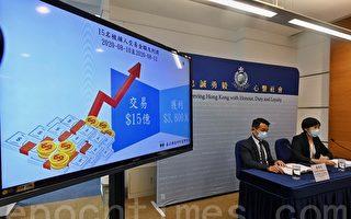 香港疑操控壹傳媒股價15人被捕