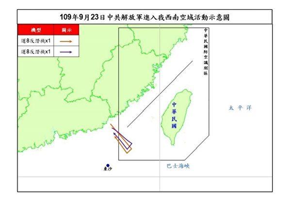中共軍機8天內6度擾台 2架運8侵台防空識別區
