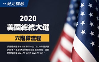 【圖解】2020美國總統大選六階段流程