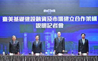 """双方签署""""基础建设融资及市场建立合作架构"""""""