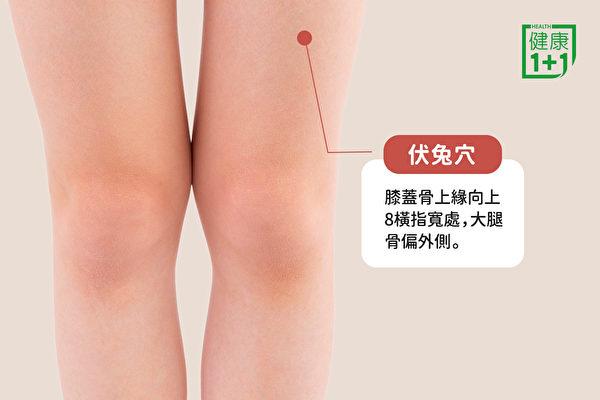 消腿部水肿的穴位:伏兔穴。(健康1+1/大纪元)