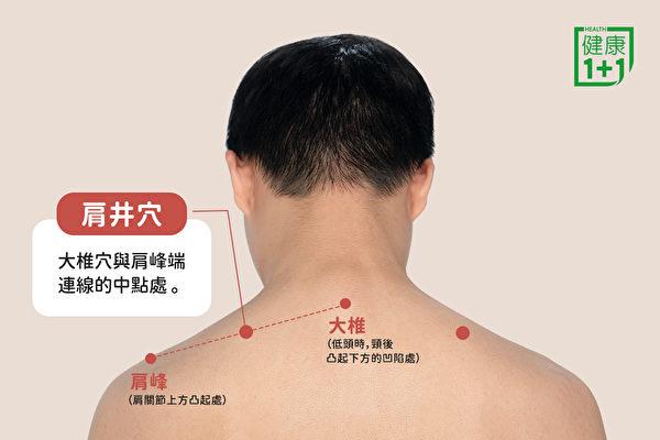 消除肩颈酸痛的穴位:肩井穴。(健康1+1/大纪元)