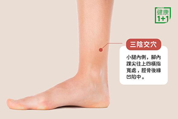 消腿部水肿的穴位:三阴交穴(健康1+1/大纪元)