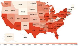 【最新疫情9·6】美22州新增病例上升