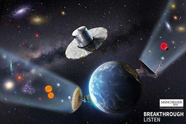 外星文明探测数据分析获得突破