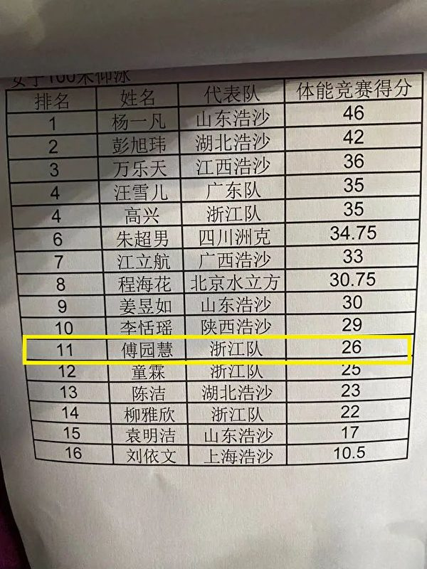 (網絡圖片)