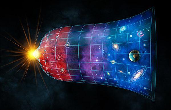 宇宙始於大爆炸還是大反彈?