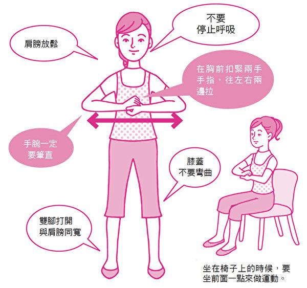 拉紧手腕、胸部、背部和腹部,强化上半身的肌肉。(世茂出版提供)