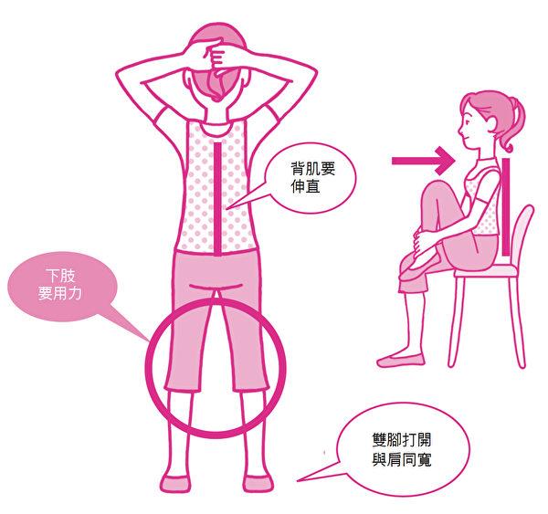 锻炼腹部、大腿和下肢的肌肉,紧缩腰围、臀部和腿肚。(世茂出版提供)