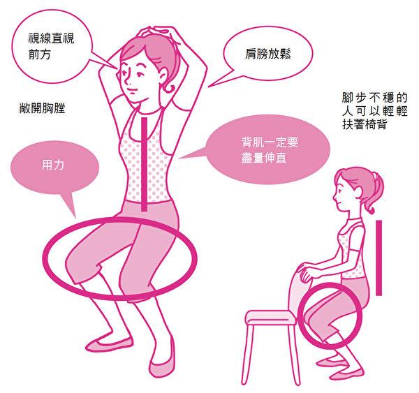 拉紧大腿和臀部,强化整个下半身的肌肉。(世茂出版提供)