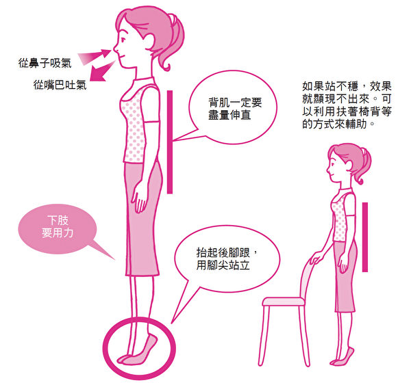 拉紧下肢的肌肉。(世茂出版提供)