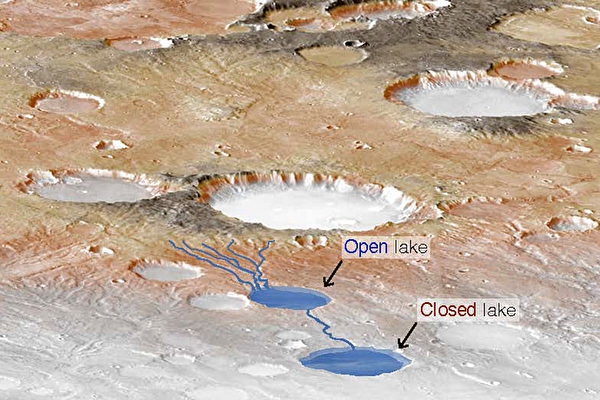 新研究探究火星上几十亿年前大洪水