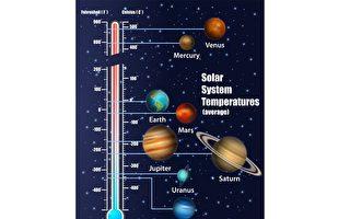 量子温度计测量宇宙最低温