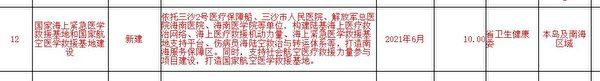 中共海南省《「十四五」自貿港重大謀劃項目申報清單》文件截圖(大紀元)
