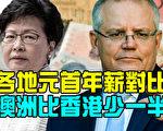 【澳洲必赢热点】澳总理年薪比香港特首少近一半
