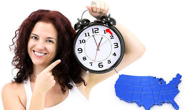 週日美加夏令時結束 別忘將時鐘撥慢1小時