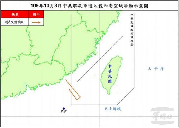 中華民國空軍司令部公佈10月3日中共有運8反潛機1架次進入台灣西南防空識別區活動(示意圖),台灣空軍除派遣空中巡邏兵力應對,進行廣播驅離外,並實施防空導彈追監。(國防部提供)