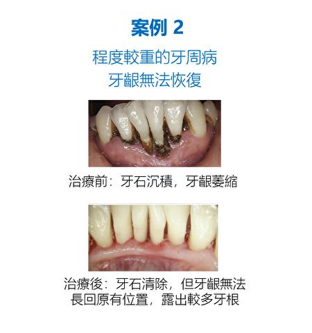 Power Dental Practice