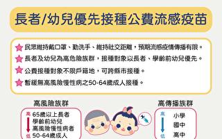 公費流感疫苗施打踴躍 陳時中:50至64歲成人接種暫緩