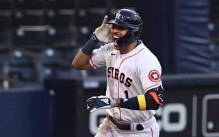 MLB柯利亚再见轰 太空人三连败后二连胜