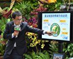 台湾猪标章4防伪样式 11月开放申请