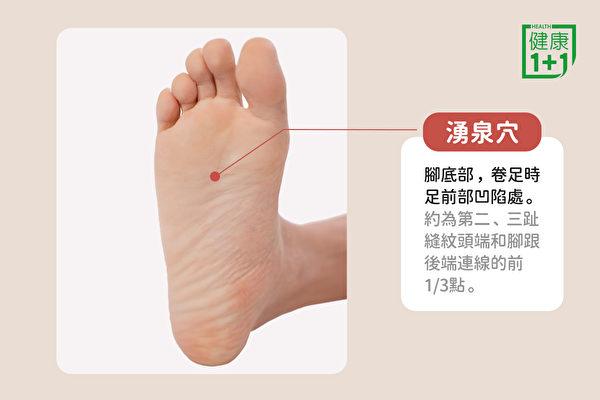 """用大蒜片贴在脚底下的""""涌泉穴""""上,可以改善小儿咳嗽。(健康1+1/大纪元)"""