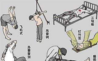 【中共百种酷刑】吊铐