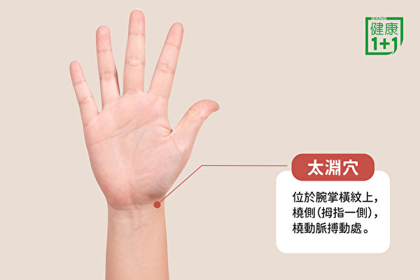 在手上的太渊穴贴一片蒜片,等穴位处起了一点小泡,嘴巴破很快就能治好。(健康1+1/大纪元)