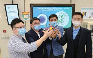 港大發現RBC藥物可降病毒量