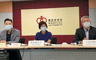 香港逾四百出院患接受中醫診療