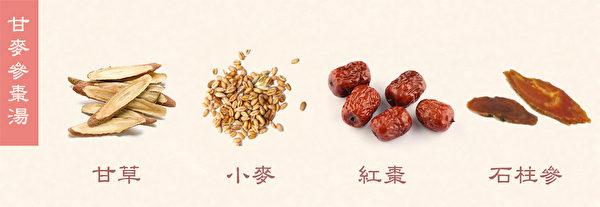 甘麦参枣汤可安神定志,主治脏躁症。(Shutterstock/大纪元制图)